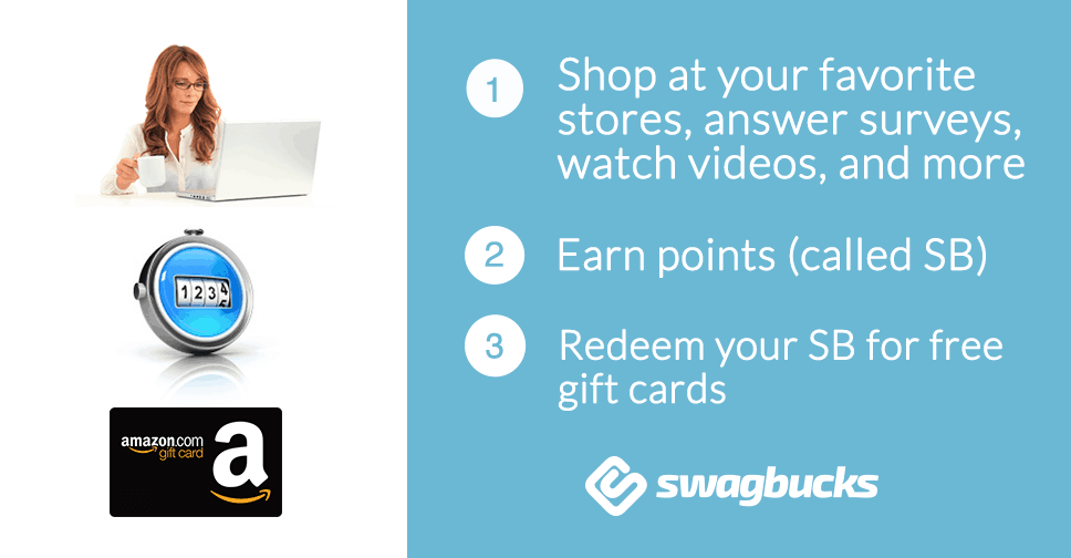 Make money with surveys. Make money from home using Swagbucks