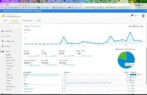 Google Page views