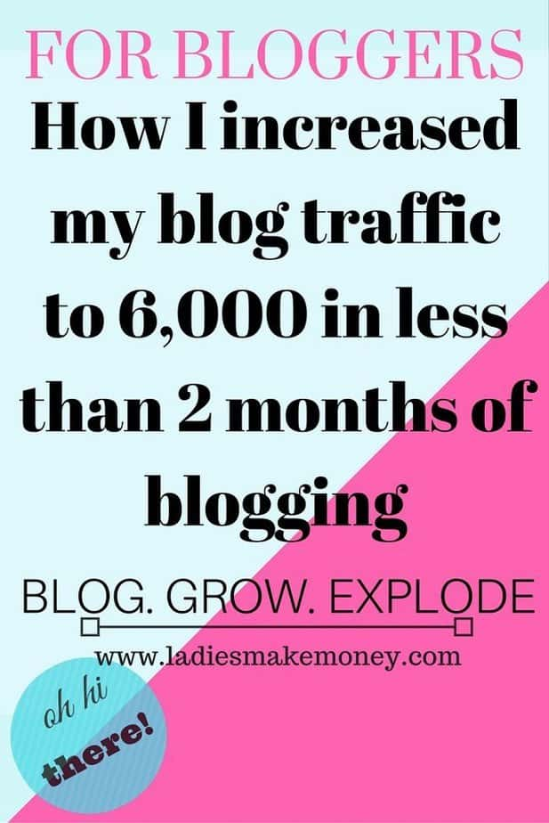 How I increased blog traffic to 6,000 in less than 2 months of blogging
