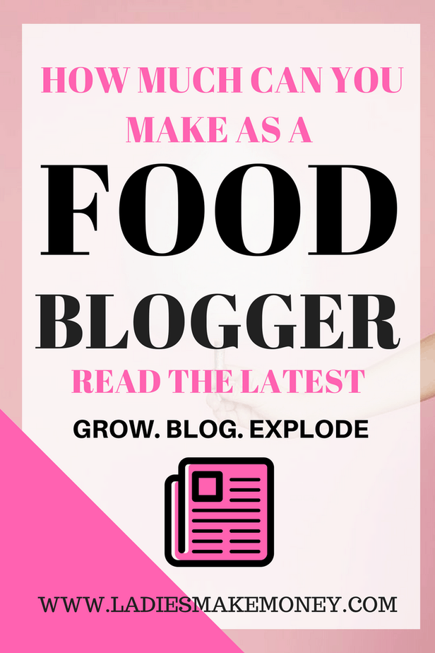 Food blogger income reports