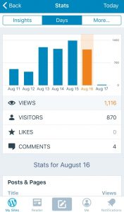 How to increase your blog traffic
