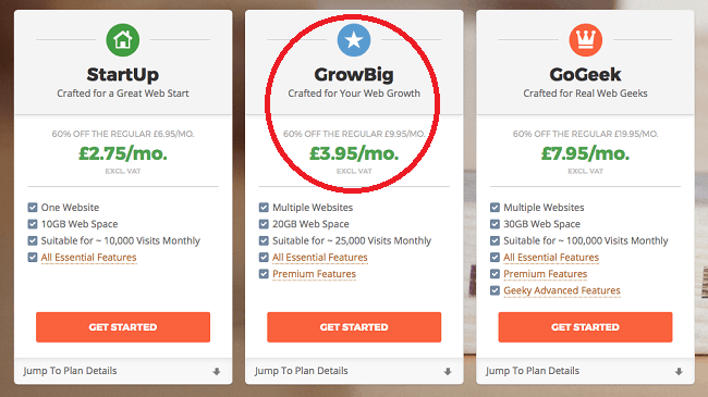 Ho to start a blog to make money online