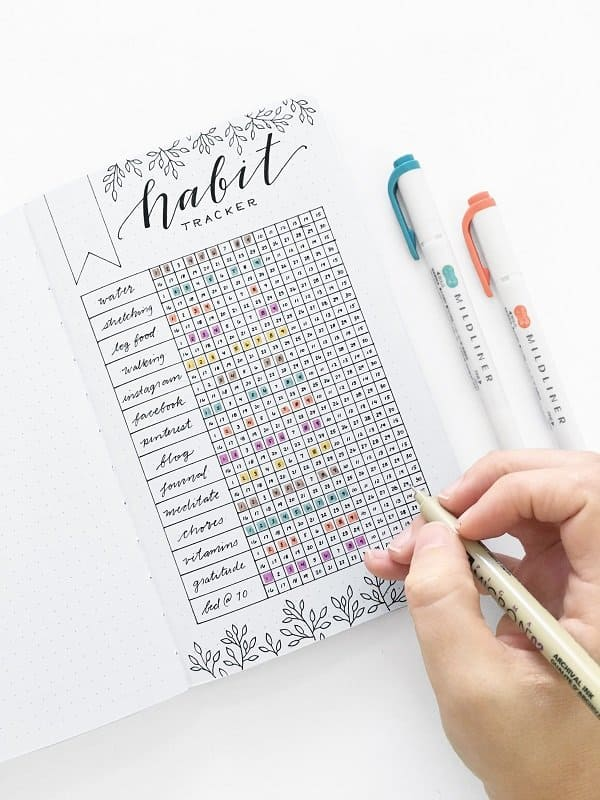 bullet journal ideas for bloggers. Here are a few bullet journal ideas. A few bullet journal inspiration, How to start bullet journal for beginners. Perfect Bullet Journal Layouts #bulletjournal #BJ