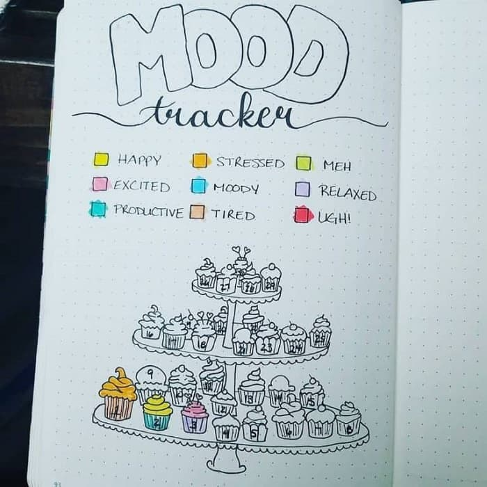 Mood habit tracker. It is really important to track your mood so you can see how you are really doing. Use this mood tracker journal today! #moodtracker
