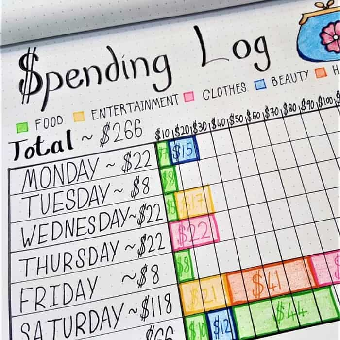 Use your bullet journal budget tracker layouts to manage your money. Savings plan layouts, expenses tracking and more. Bujos are the perfect way to manage your finances. #bujo #savingjournal