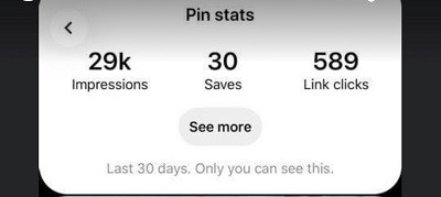 Pinterest stats from pinning fresh content!