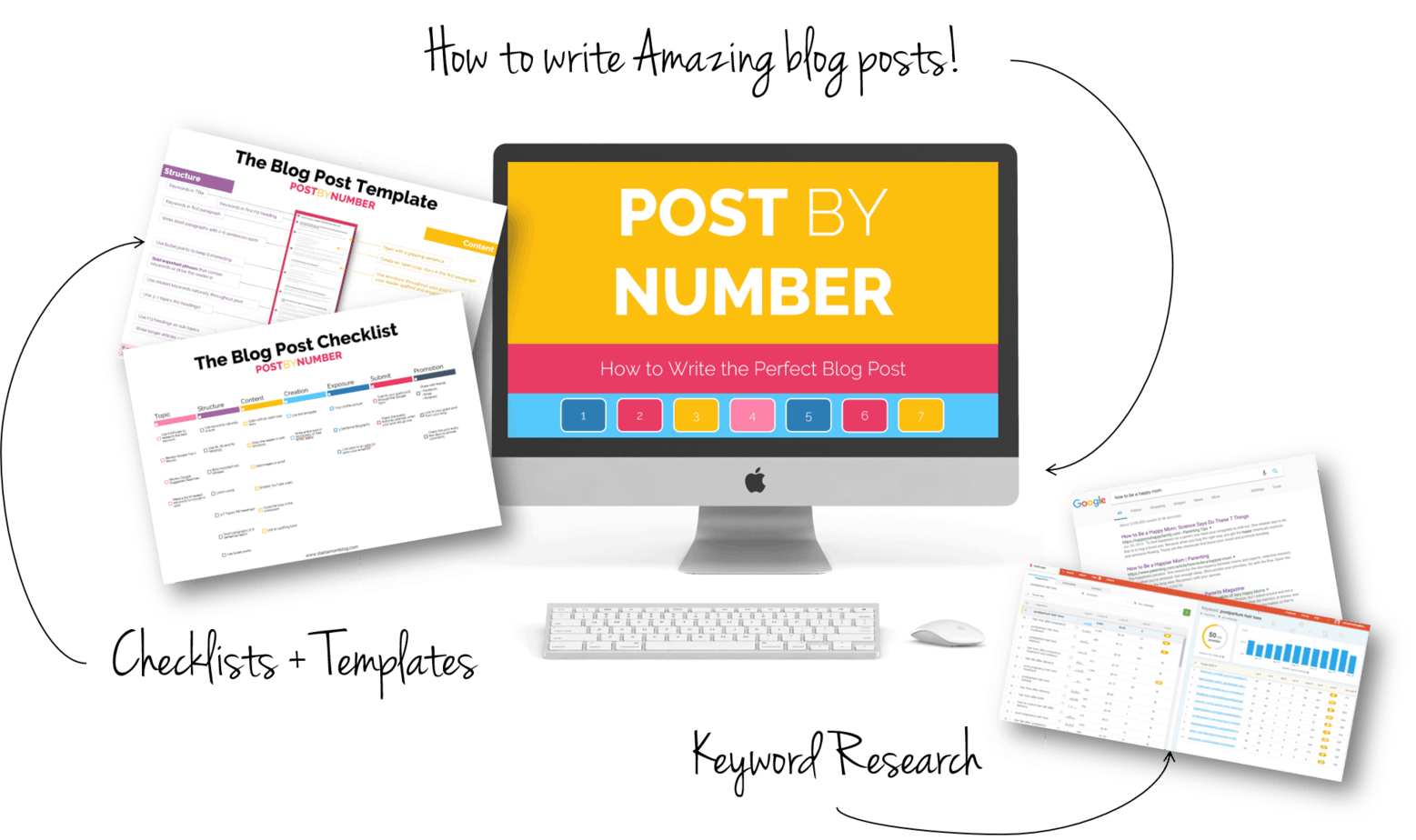 Post by Number course for writing the best blog post