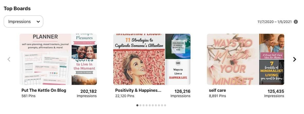 Pinterest Analytics Overview Top Boards